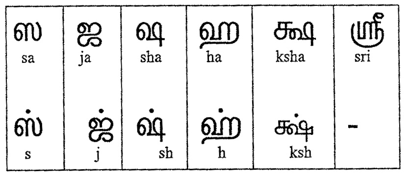 5 letter words that start with ta tamil script learners manual 187 module 18 28197